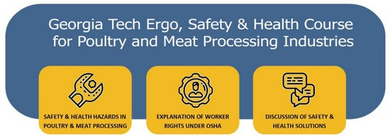 Safety Training for Meatpacking Industries