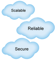 Meraki Cloud Networking - Scalable, Reliable and Secure