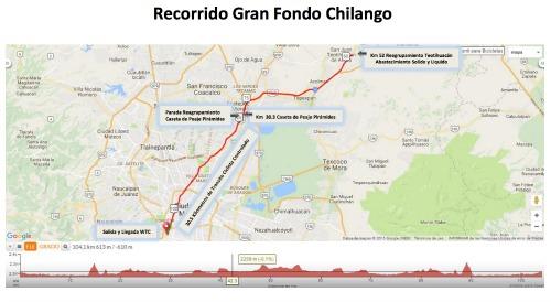GF Chilango MAp