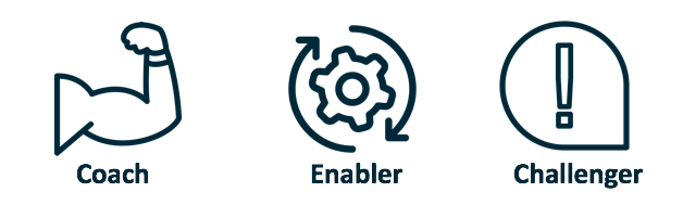OKR Master Roles Coach, Enabler and Challenger