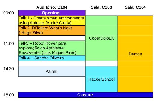 http://iscte.acm.org/arduino-day-2017/