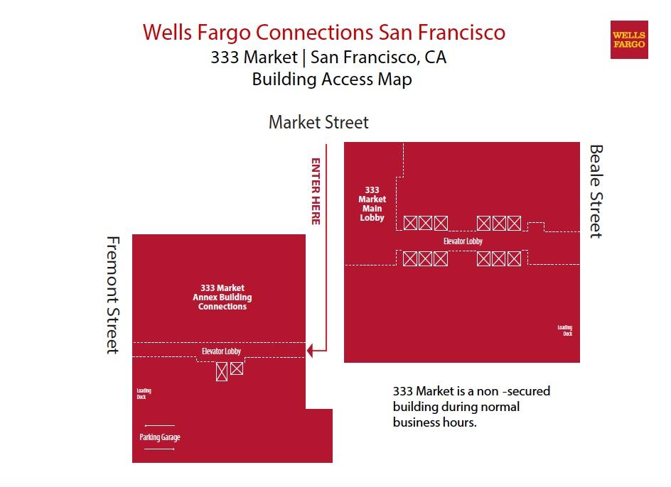 Wells Fargo Connections