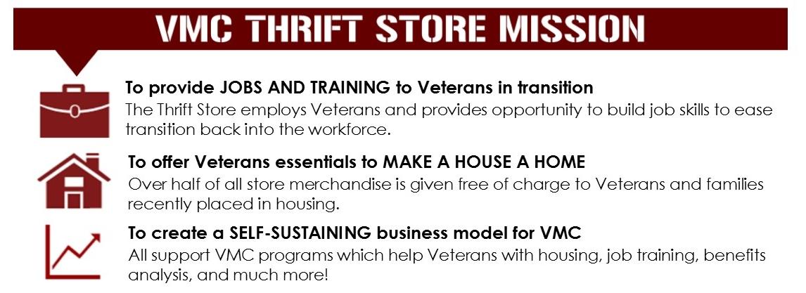 ThriftStoreMission