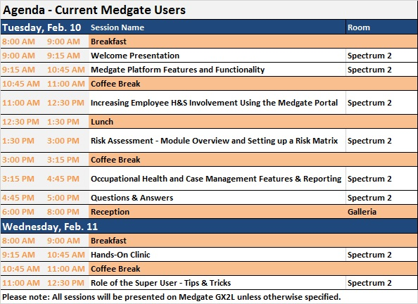 Agenda for current Medgate users
