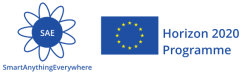 Smart Anything Everywhere: European Union Horizon 2020 Programme