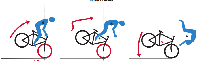 Inertia disaster - heading over the handlebars