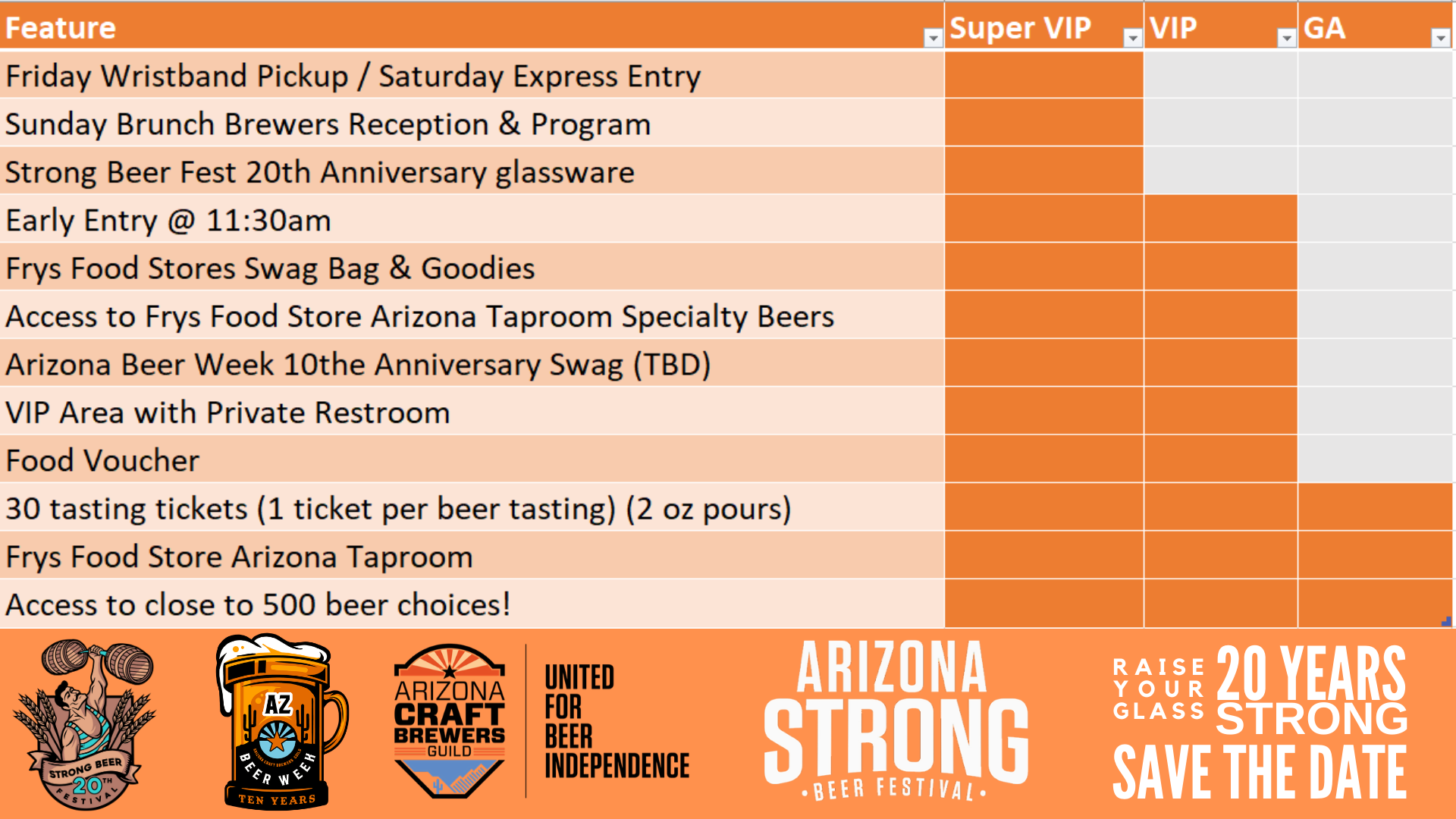 Strong Beer Fest Ticket Comparison