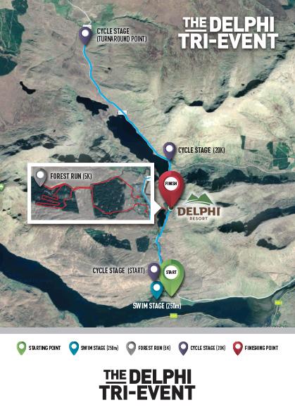 The Delphi Tri-Event