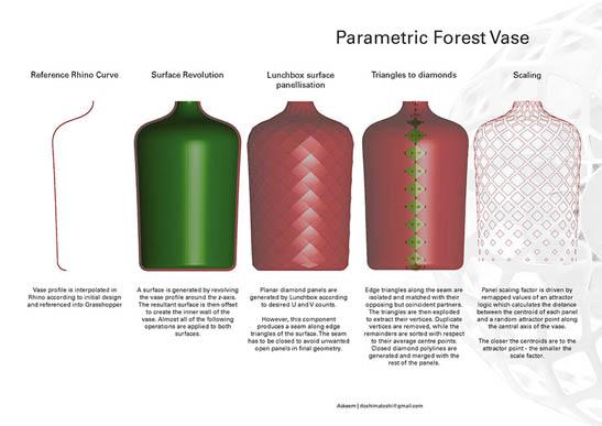 Parametric Design Workshop (Rhino + Grasshopper    - Berlin
