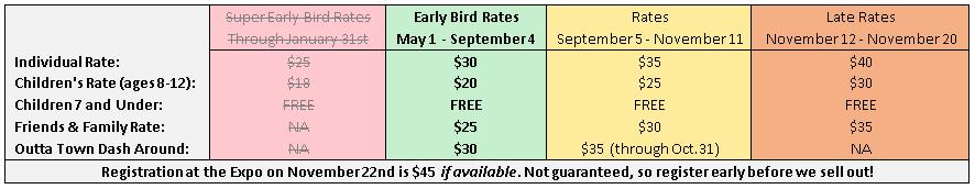 Dash Rates - Early Bird