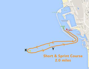 Race Short Course