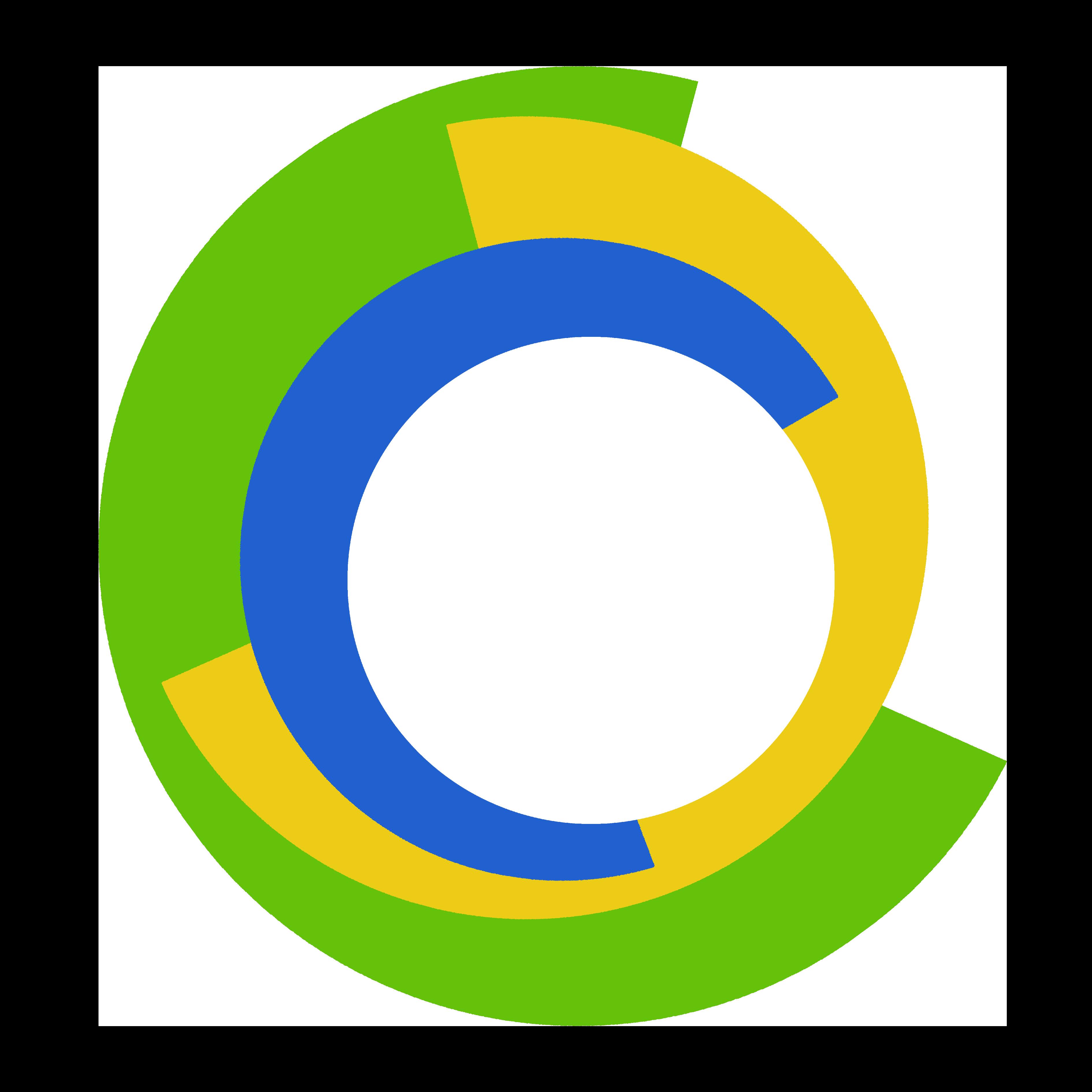 Logo c3day