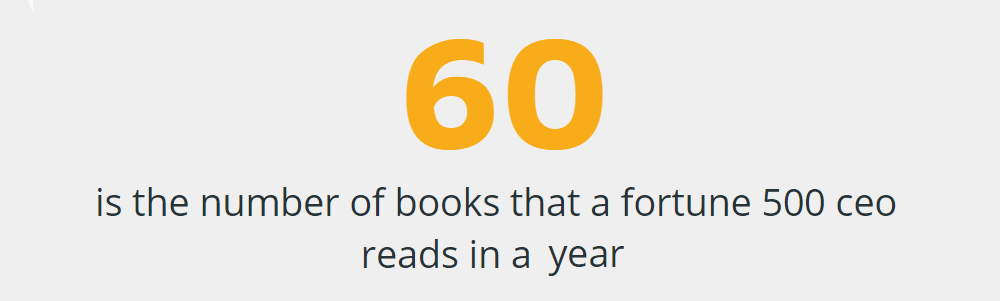 60 Books a year