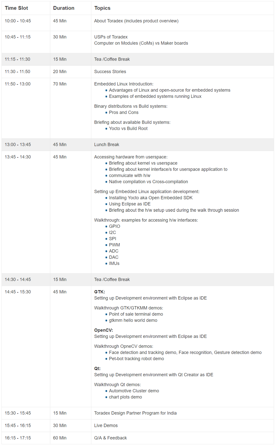 Toradex Technology Workshop, Bangalore