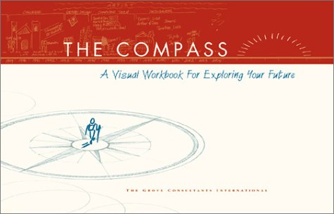 personal compass