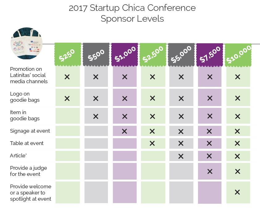 Startup Chica 2017 Sponsor Levels