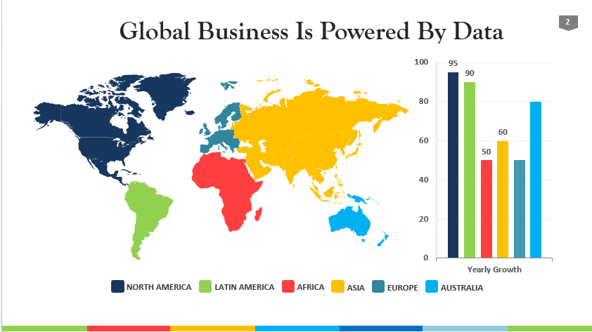 Global Business now data dependent