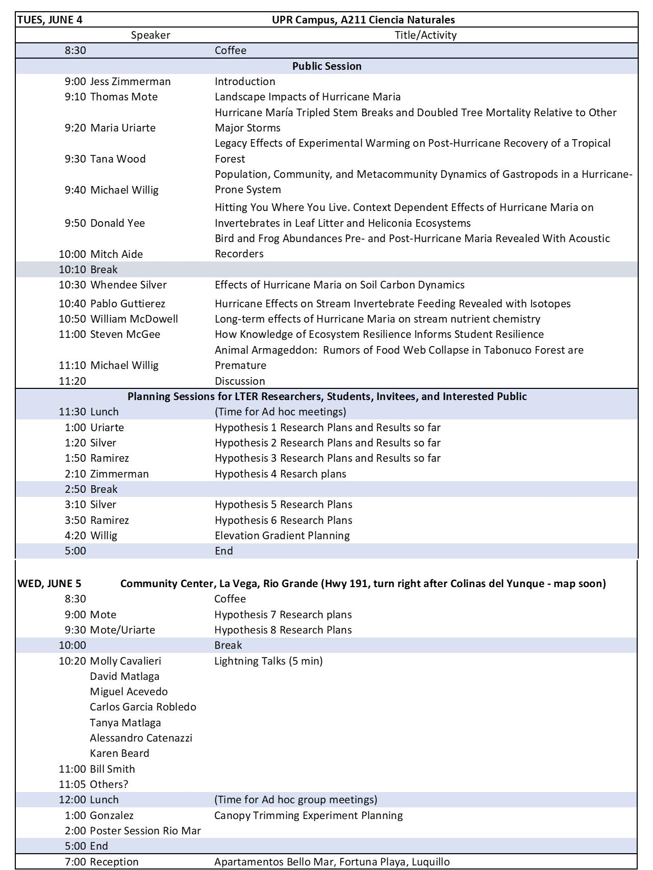 LUQ Annual Meeting Agenda 2019