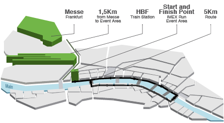 IMEXrun Route