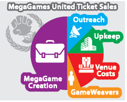 Boston MegaGame Ticket sales