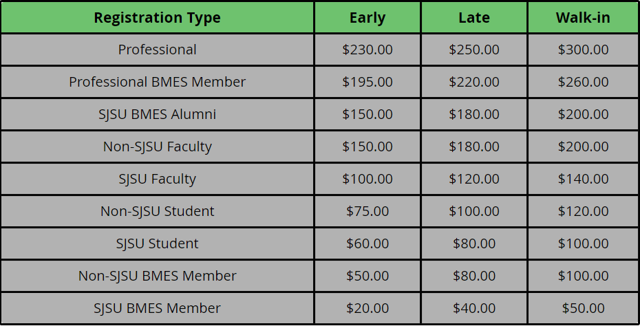 Registration Prices