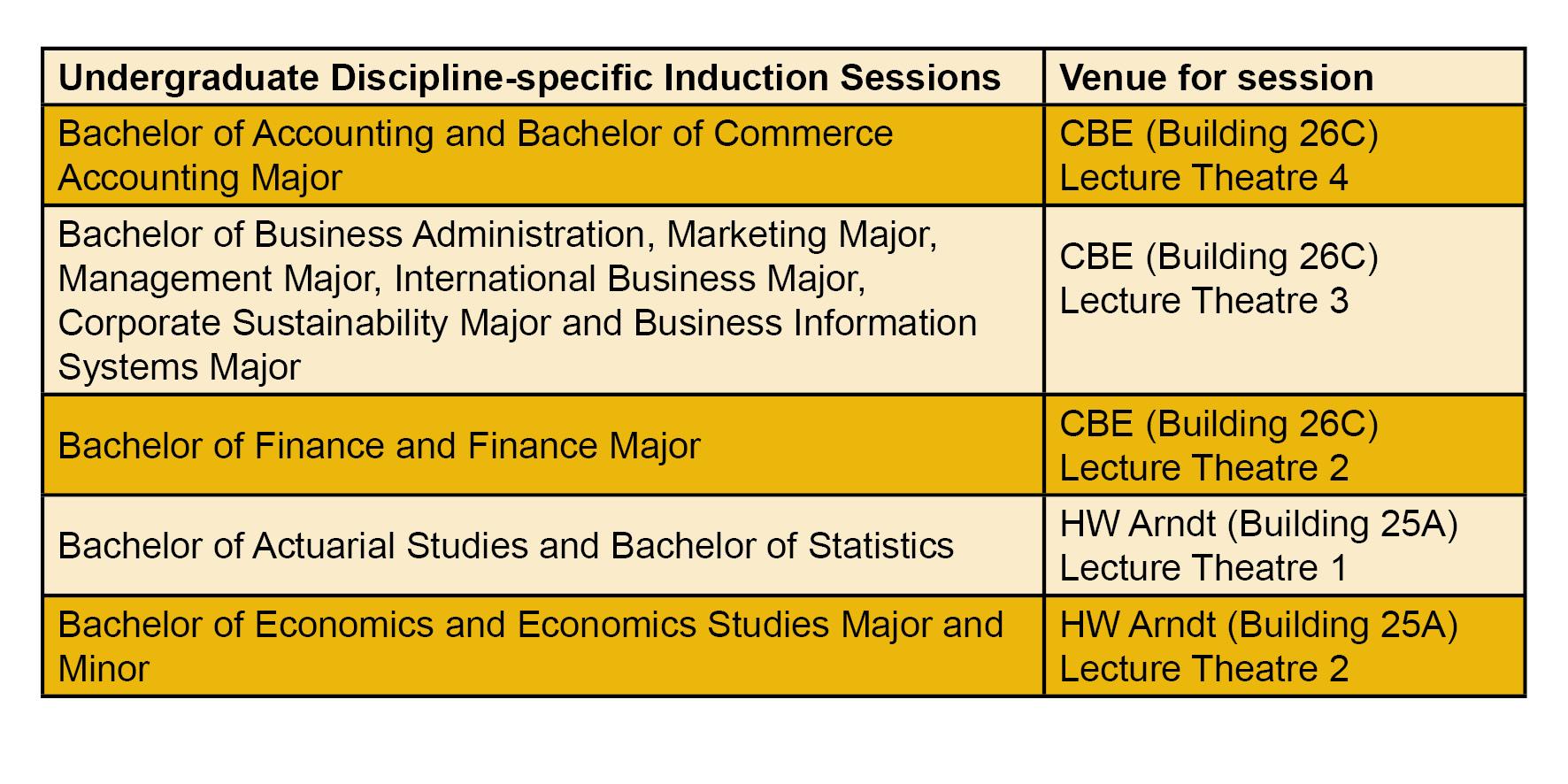 CBE Undergraduate Inductions Sessions list