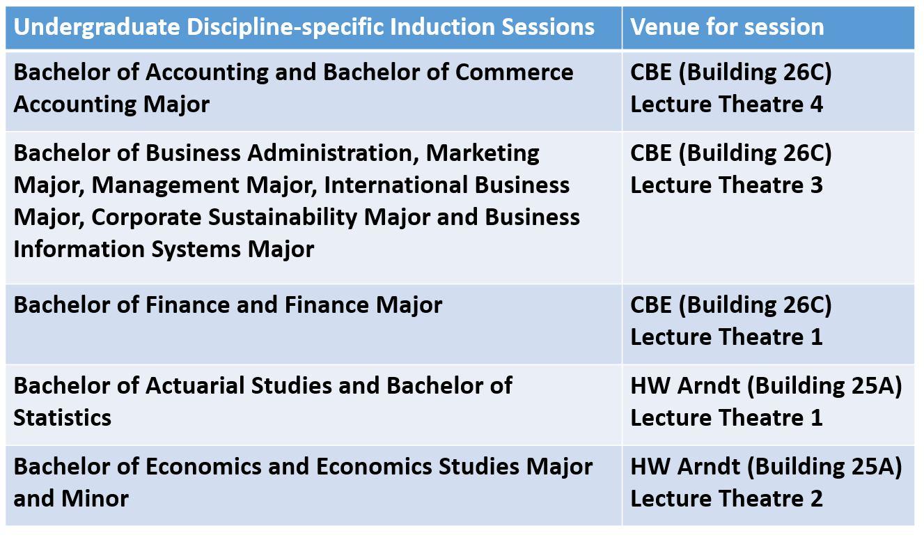 Discipline Specific Sessions