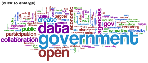 OpenGov Tag Cloud