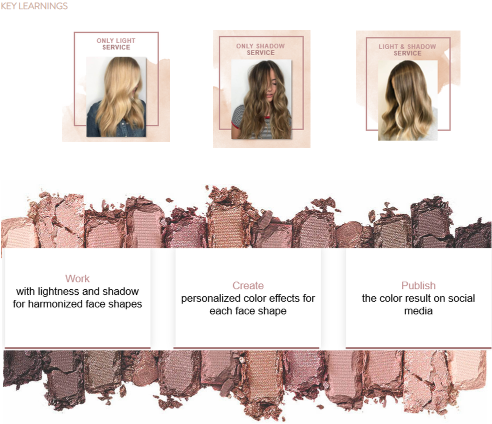 color contouring key learning