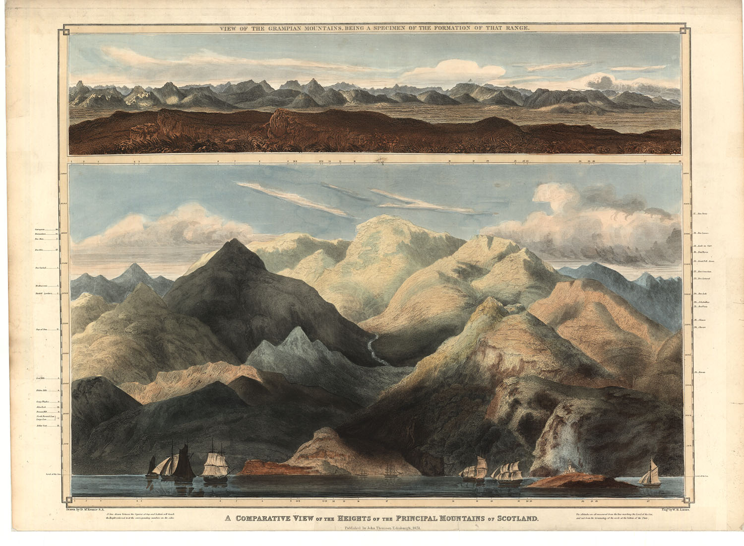 Image of A comparative view of the heights of the principal mountains of Scotland, printed by J Thomson 1831