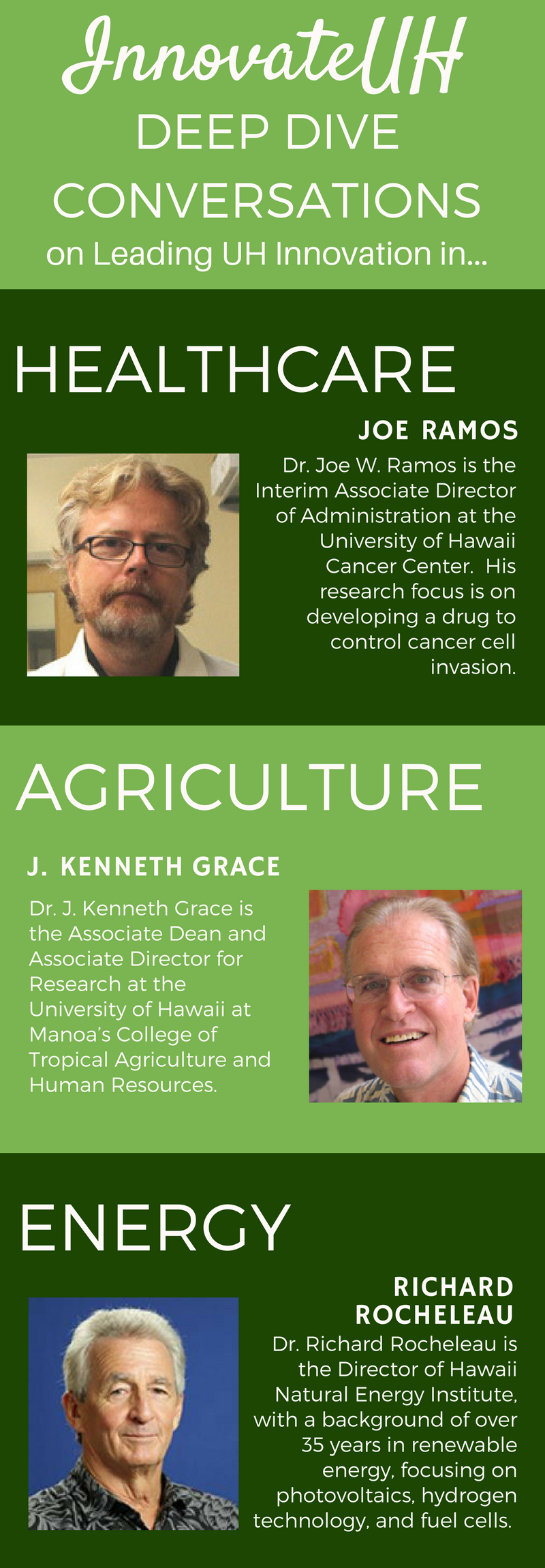UH Innovations In Agriculture, Healthcare and Energy