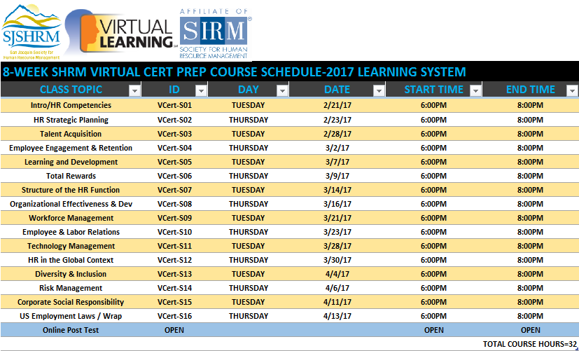 Spring 2017 Virtual Shrm Certification Preparation Course San
