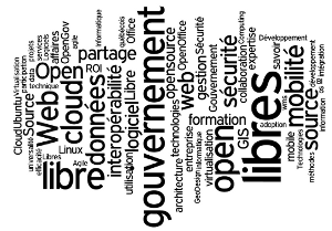 OpenCamp wordle