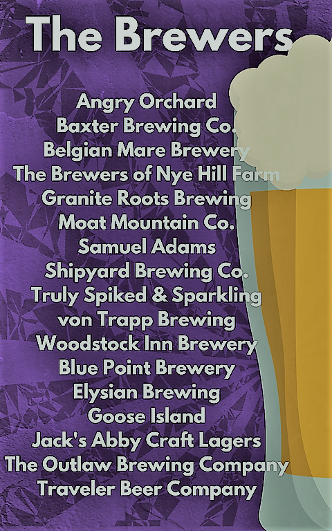 List of Brewers