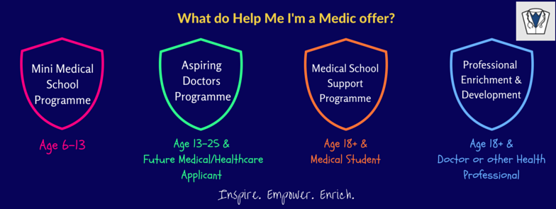 Help Me I'm a Medic empowers people to fulfill their potential
