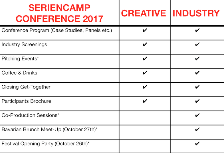 Tickets Seriencamp Conference