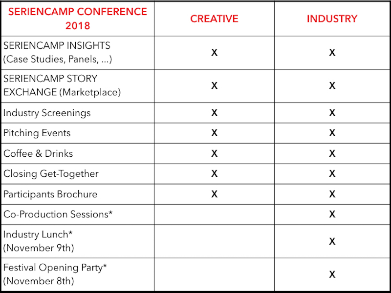 Conference Ticketing 2018