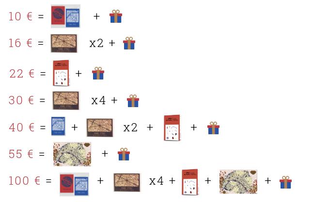 Gamme de produits et prix