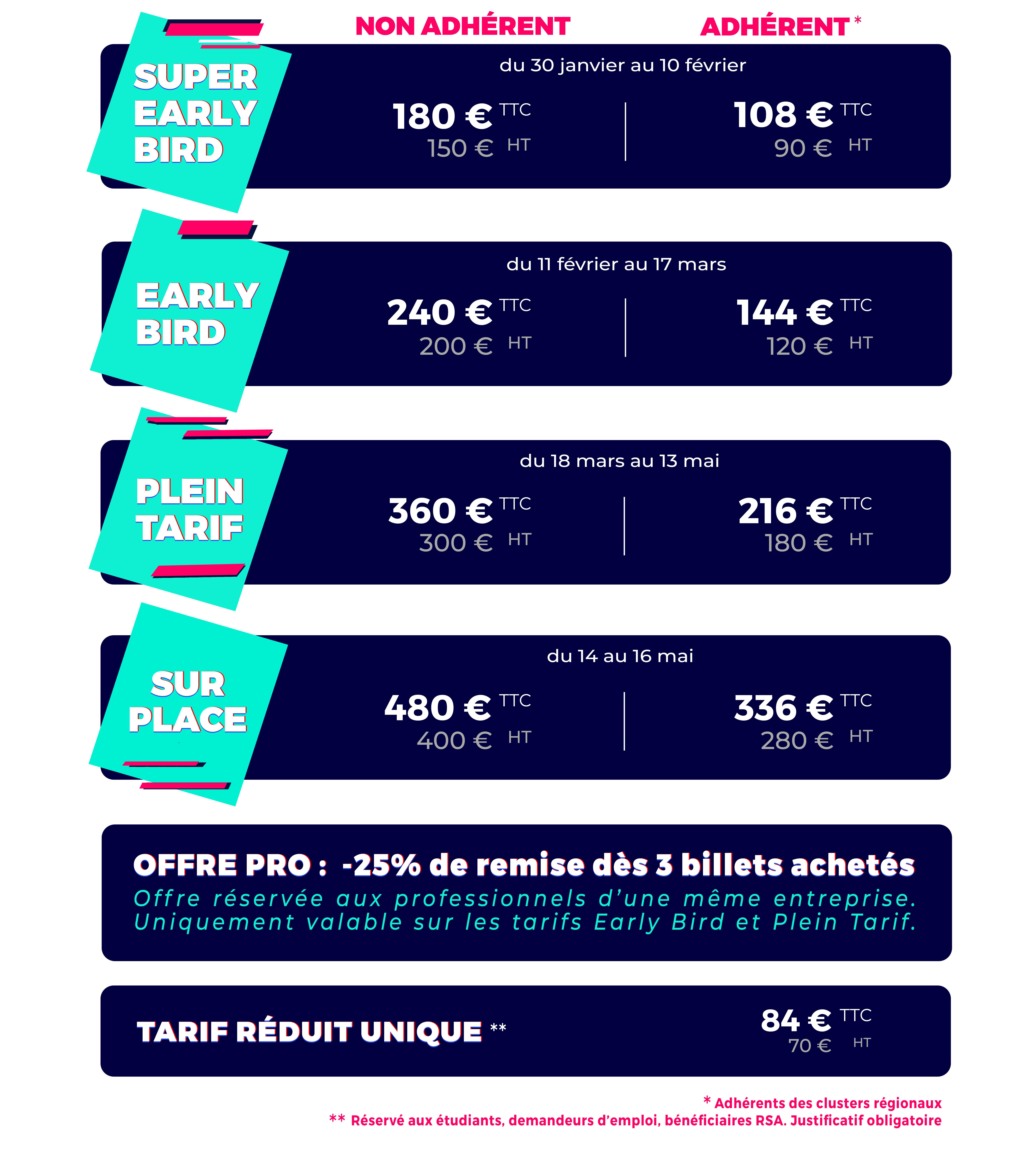 tarifs ADDON 2019