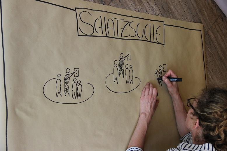 Kreative Methoden und Visualisierungen