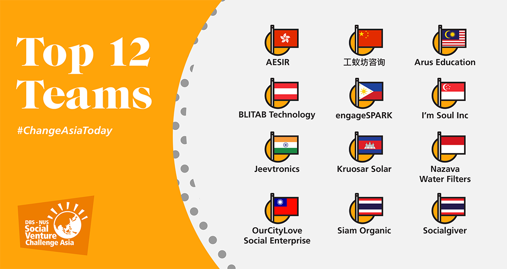 SVC Asia 2016 Top Twelve Teams
