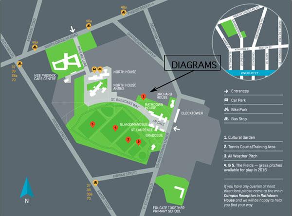Diagrams map2