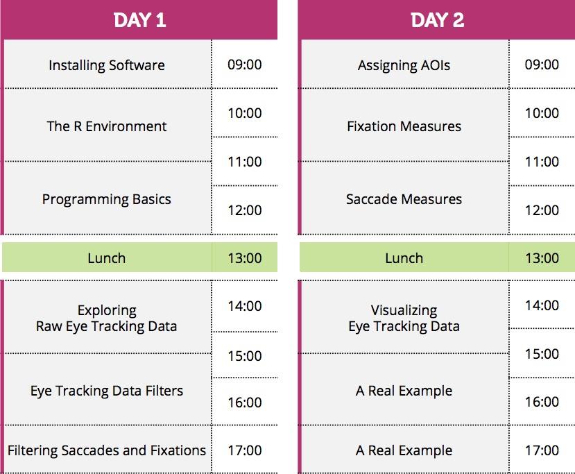General Workshop Outline