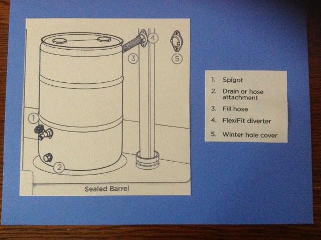 VBMG Rain Barrel
