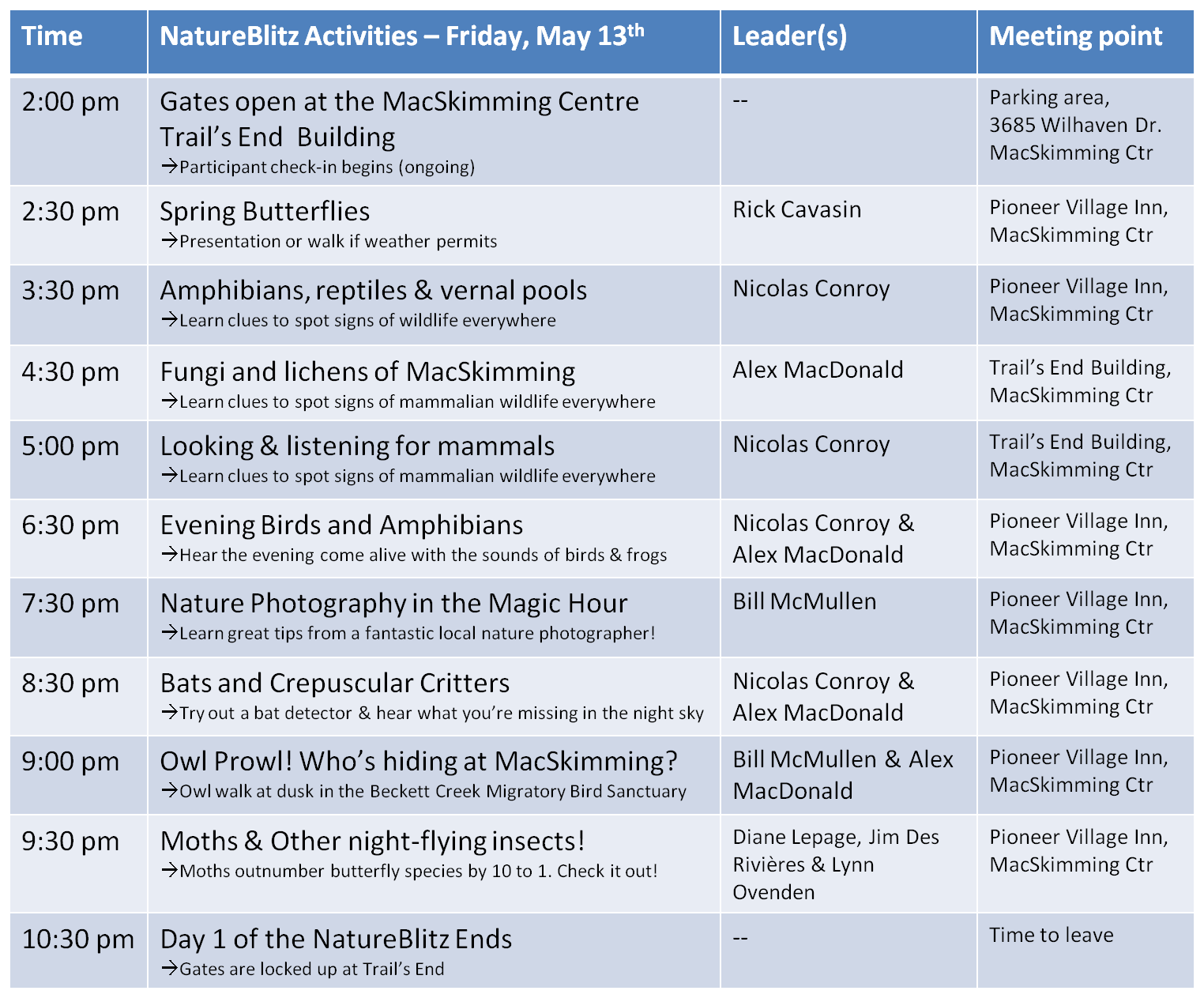 Schedule of events for Day 1 of the MacSkimming NatureBlitz