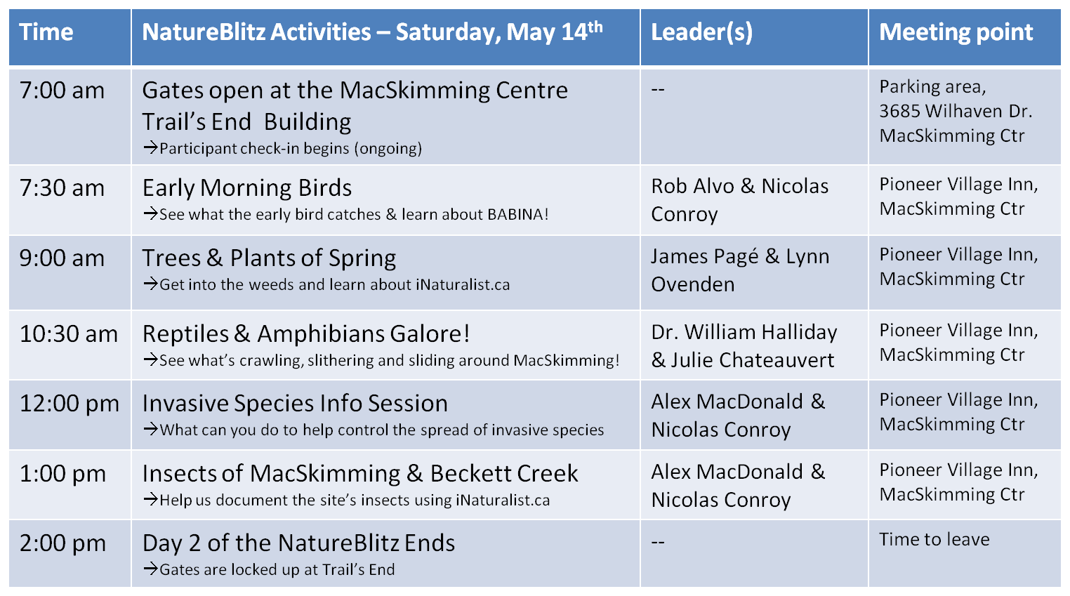 Schedule of Day 2 activities for the MacSkimming NatureBlitz