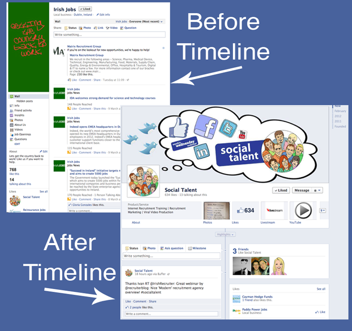 Facebook Timeline Before and After