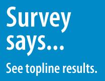 2015 Survey Topline
