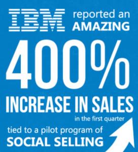IBM social selling