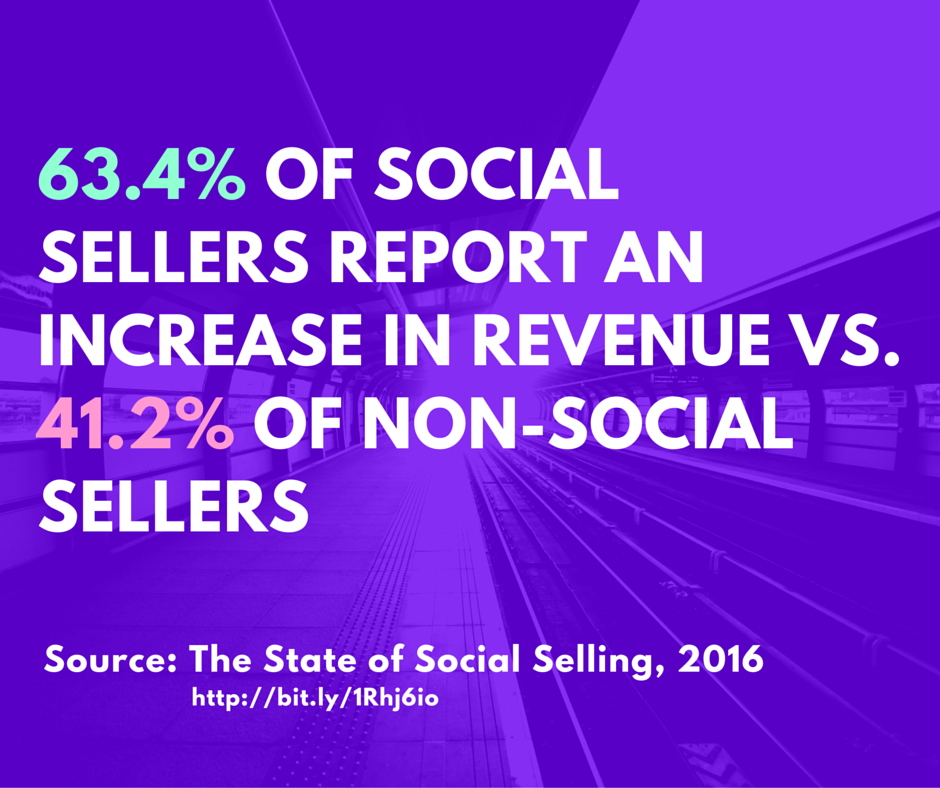 Increase revenue with social selling